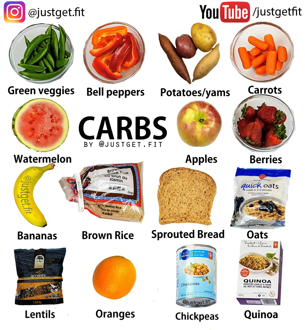 Foods High In Complex Carbs