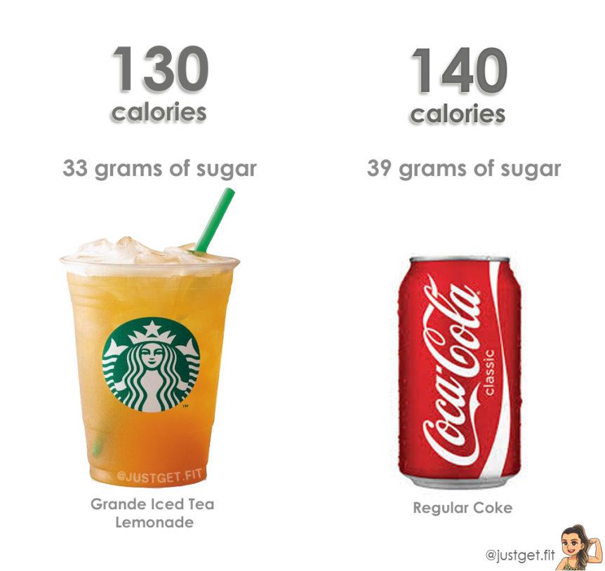 Sugar Vs Sugar Ice Tea Vs Coke Just Get Fit
